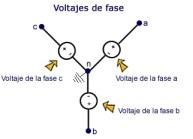 circuito trifasico